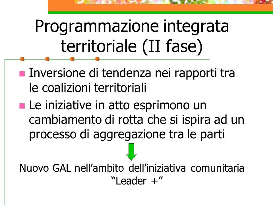 Programmazione integrata territoriale (II fase)