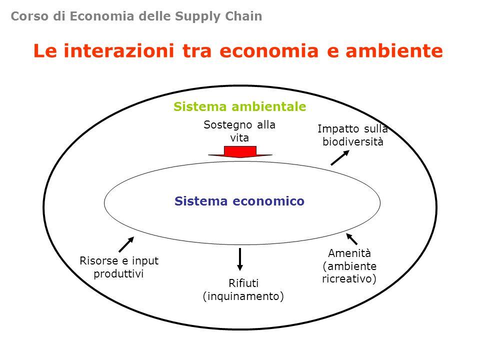 Le interazioni tra economia e ambiente