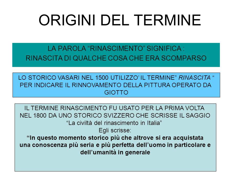 ORIGINI DEL TERMINE LA PAROLA RINASCIMENTO SIGNIFICA :