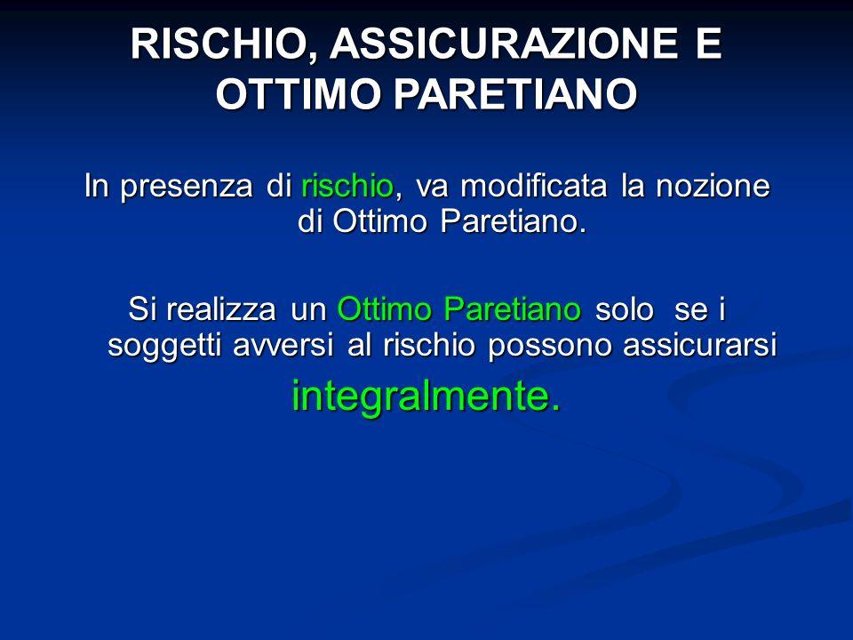 RISCHIO, ASSICURAZIONE E OTTIMO PARETIANO