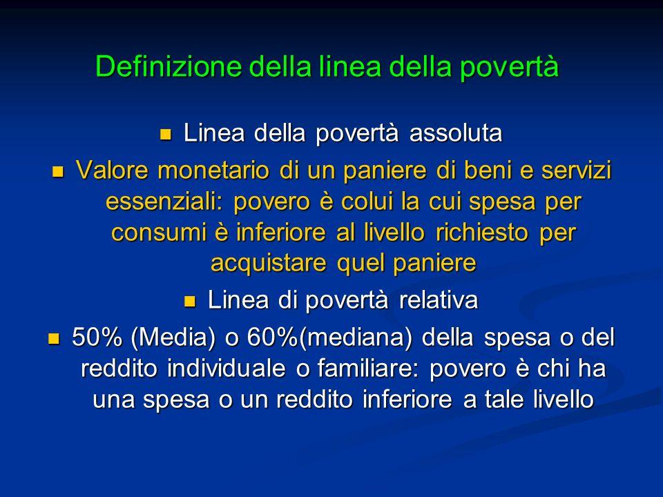 Definizione della linea della povertà