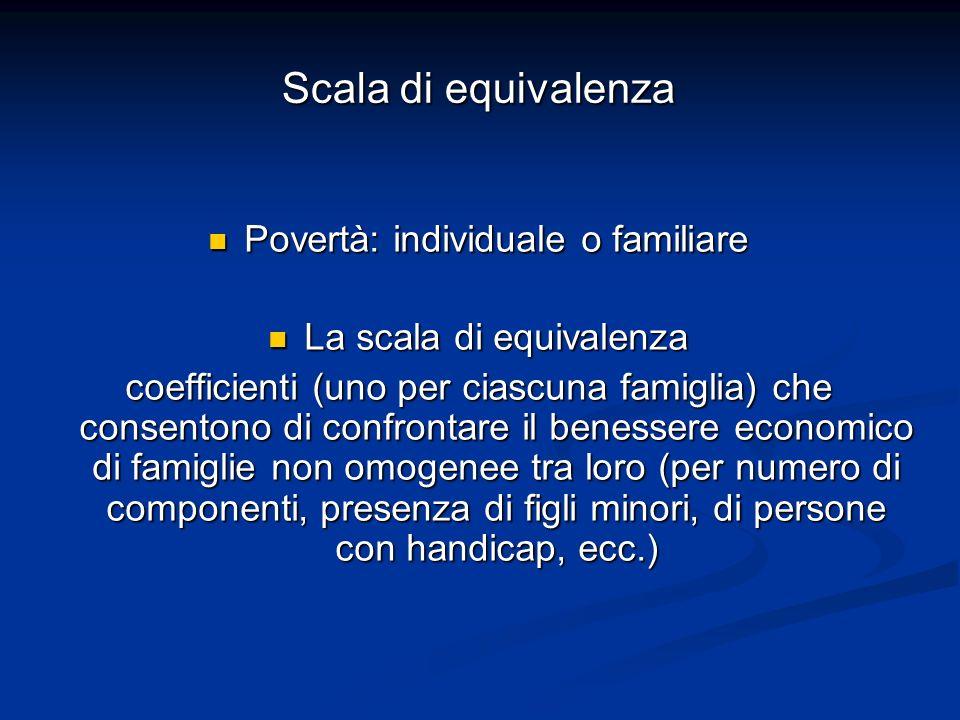 Scala di equivalenza Povertà: individuale o familiare