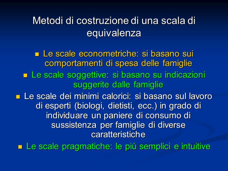 Metodi di costruzione di una scala di equivalenza