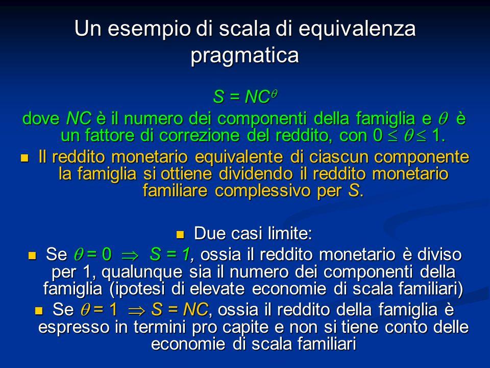 Un esempio di scala di equivalenza pragmatica