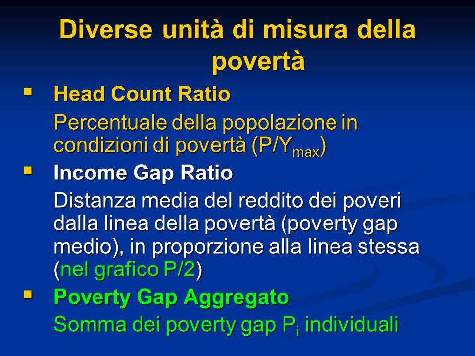 Diverse unità di misura della povertà
