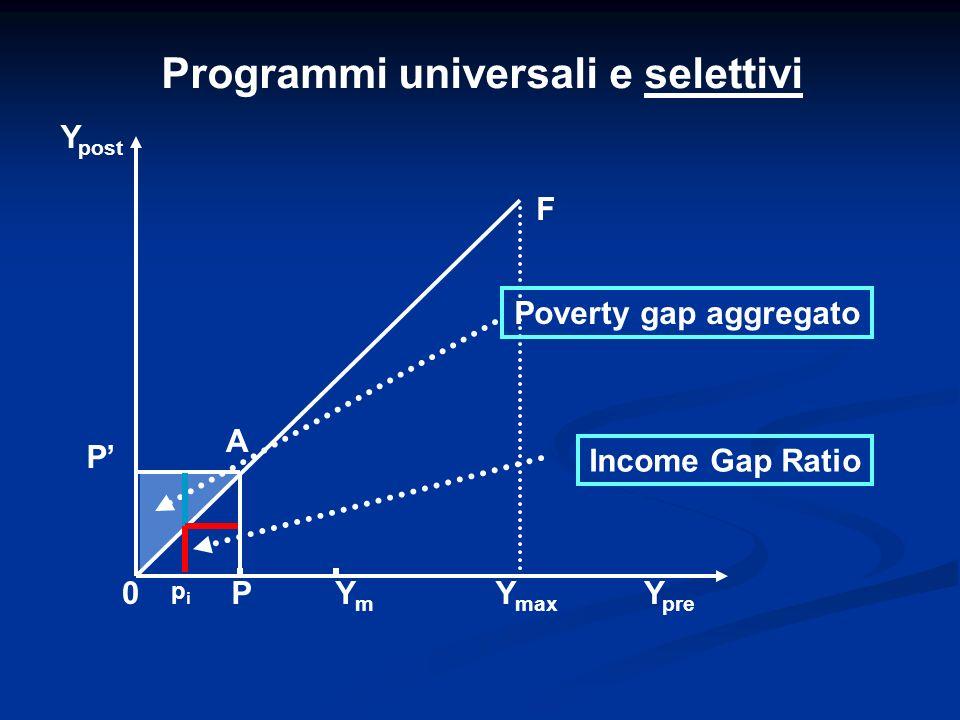 Programmi universali e selettivi