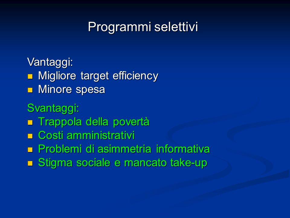 Programmi selettivi Vantaggi: Migliore target efficiency Minore spesa