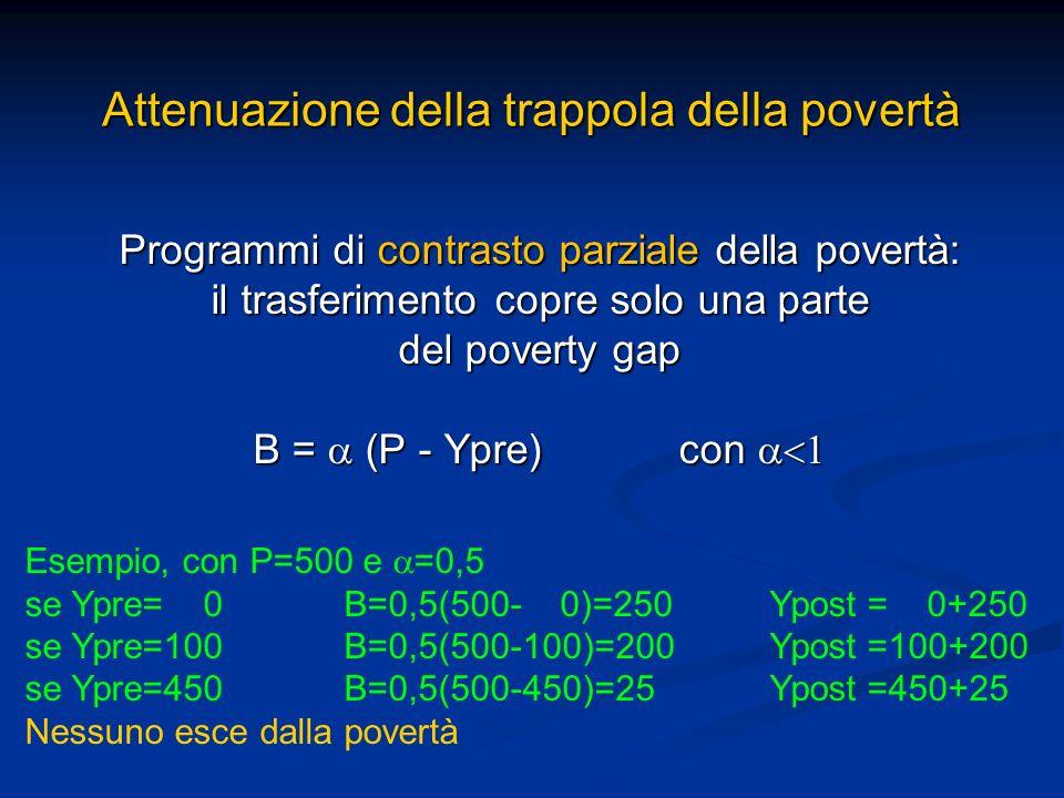 Attenuazione della trappola della povertà