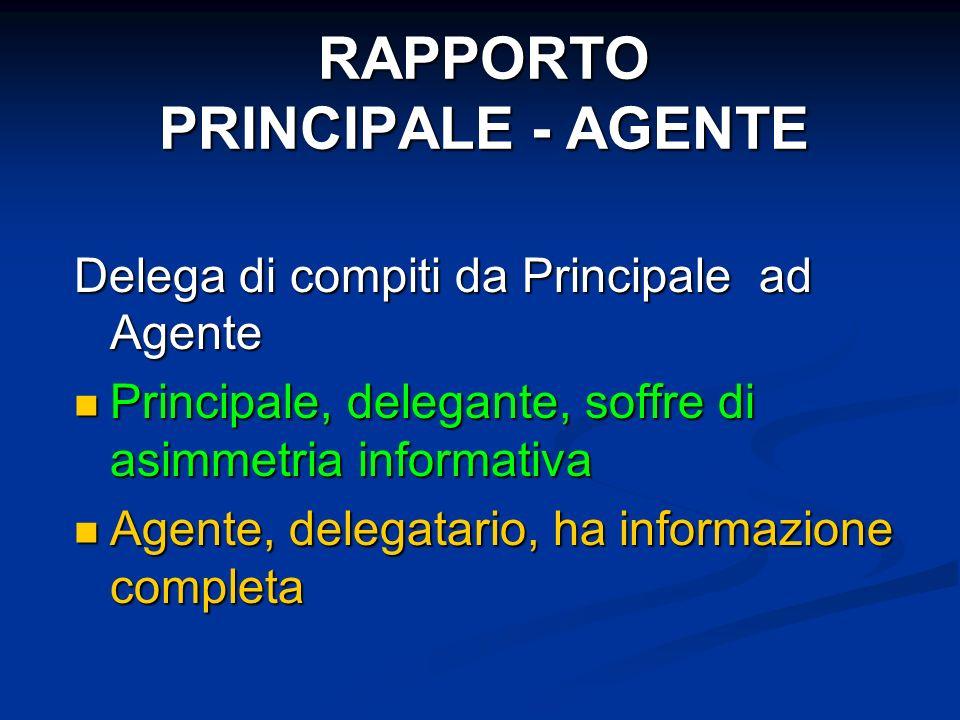 RAPPORTO PRINCIPALE - AGENTE