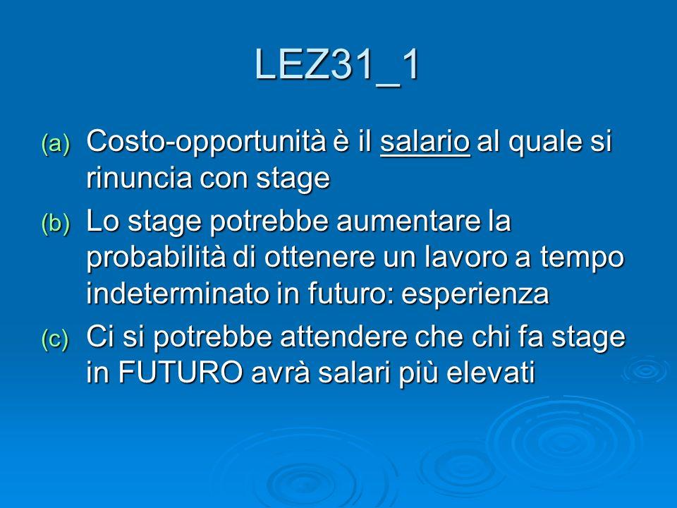 LEZ31_1 Costo-opportunità è il salario al quale si rinuncia con stage