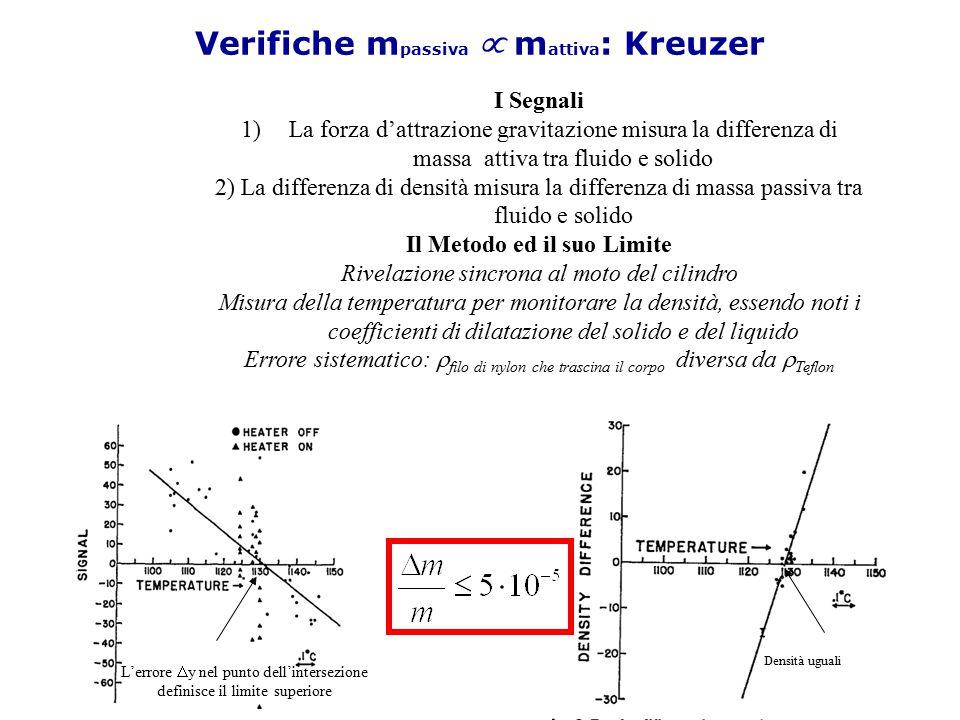 Verifiche mpassiva µ mattiva: Kreuzer