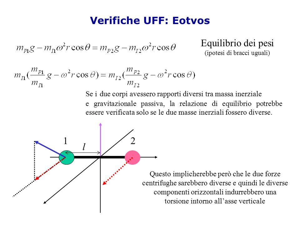 Verifiche UFF: Eotvos Equilibrio dei pesi 1 2 l