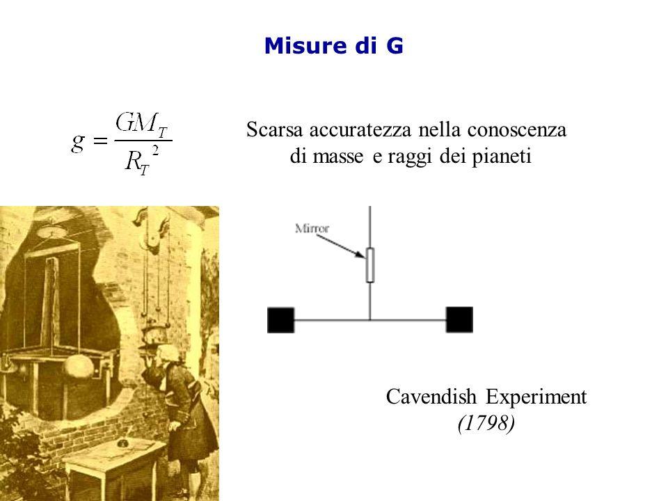 Scarsa accuratezza nella conoscenza di masse e raggi dei pianeti
