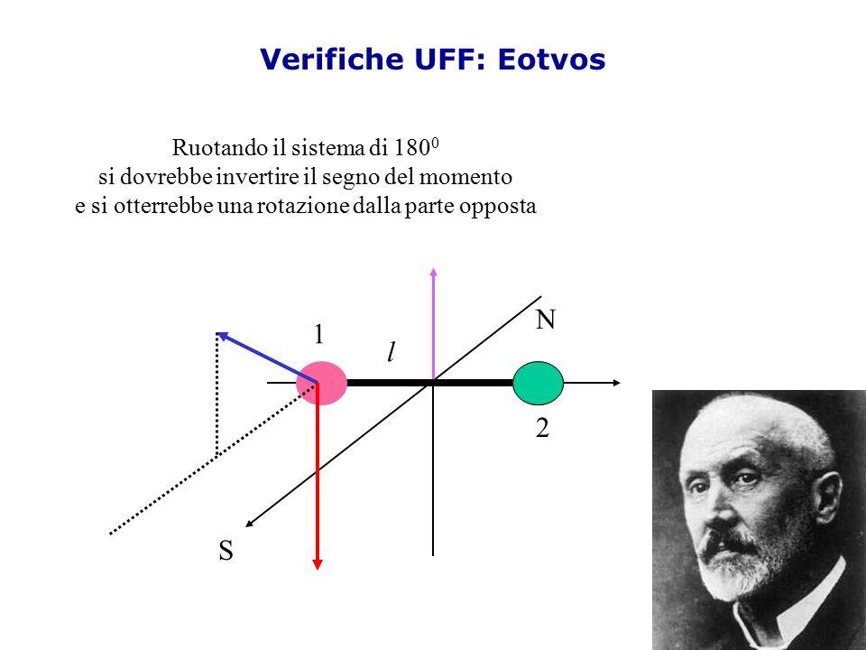 Verifiche UFF: Eotvos N 1 l 2 S Ruotando il sistema di 1800