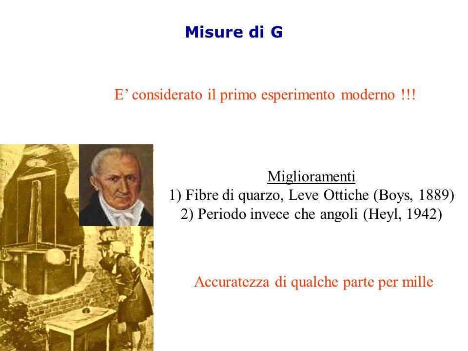 E' considerato il primo esperimento moderno !!!