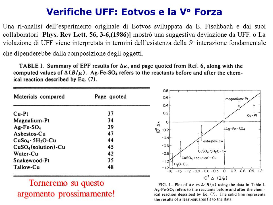 Verifiche UFF: Eotvos e la Vo Forza