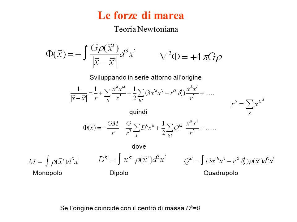 Le forze di marea Monopolo Dipolo Quadrupolo Teoria Newtoniana
