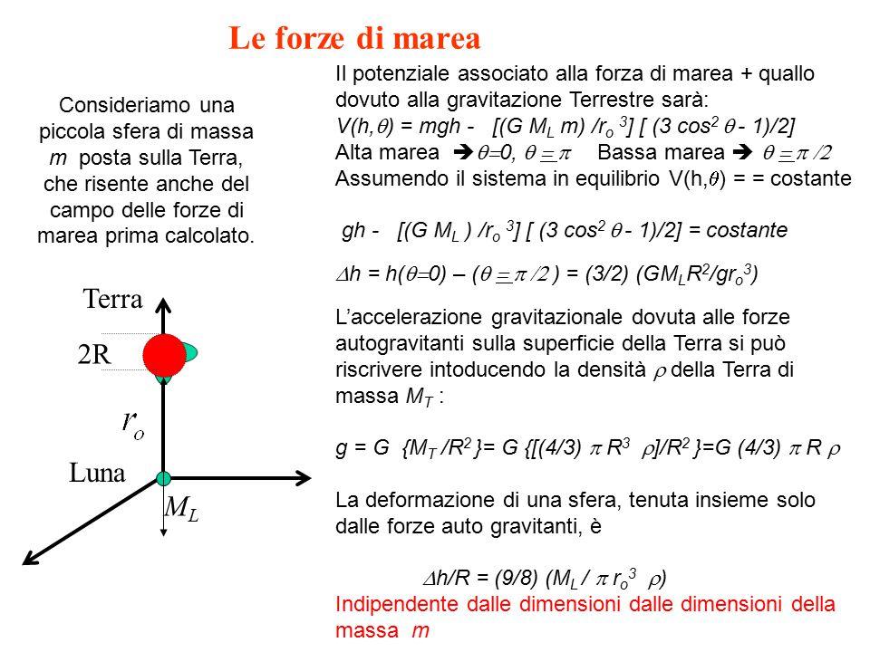 Le forze di marea Terra 2R Luna ML