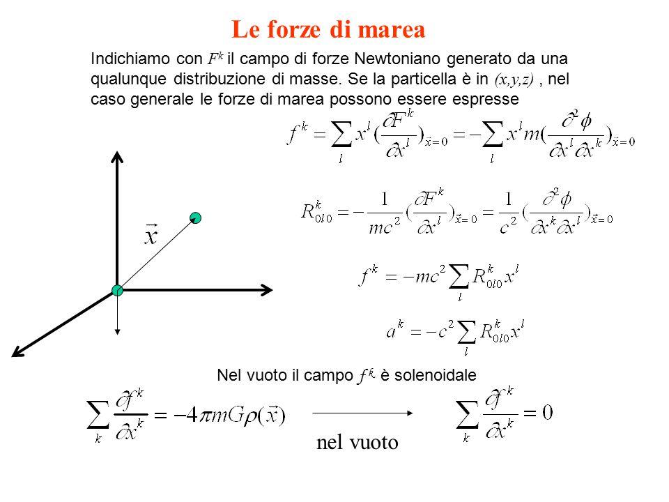 Nel vuoto il campo f k è solenoidale