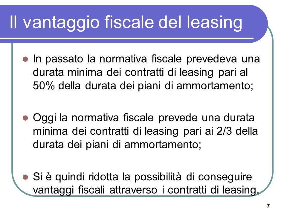 Il vantaggio fiscale del leasing