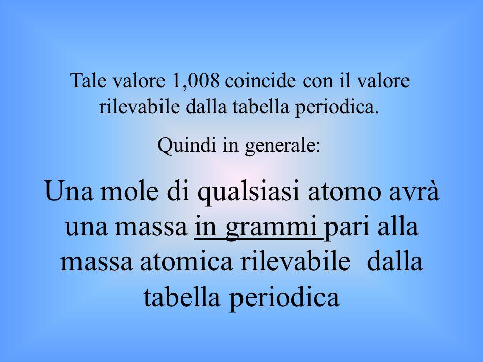 Tale valore 1,008 coincide con il valore rilevabile dalla tabella periodica.