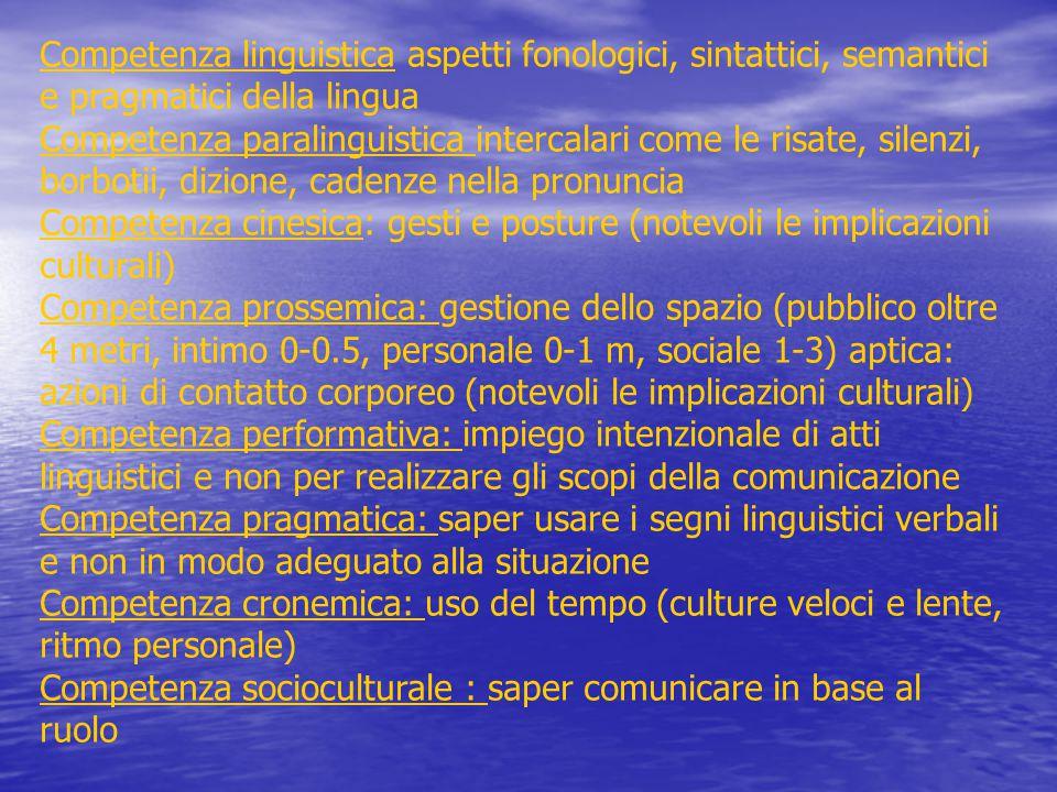 Competenza linguistica aspetti fonologici, sintattici, semantici e pragmatici della lingua