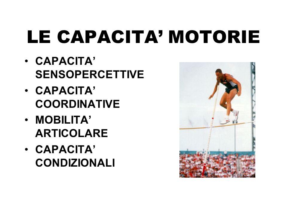 LE CAPACITA' MOTORIE CAPACITA' SENSOPERCETTIVE CAPACITA' COORDINATIVE