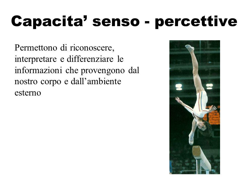 Capacita' senso - percettive