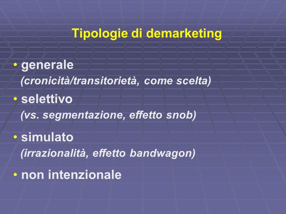 Tipologie di demarketing