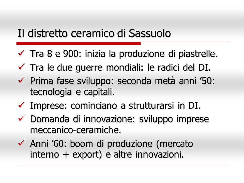 Il distretto ceramico di Sassuolo