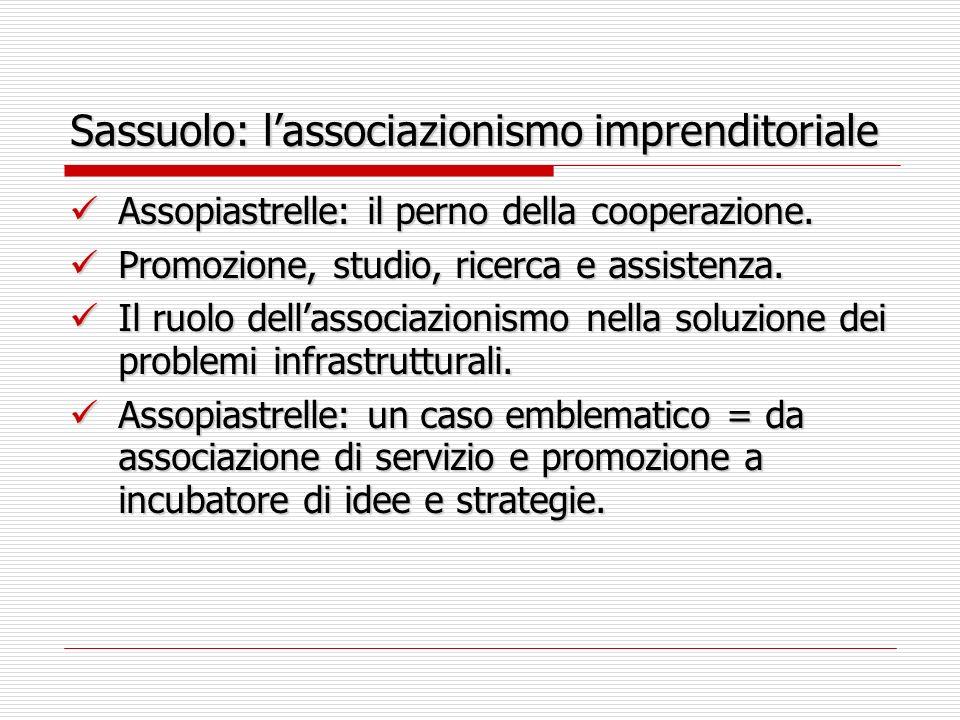 Sassuolo: l'associazionismo imprenditoriale