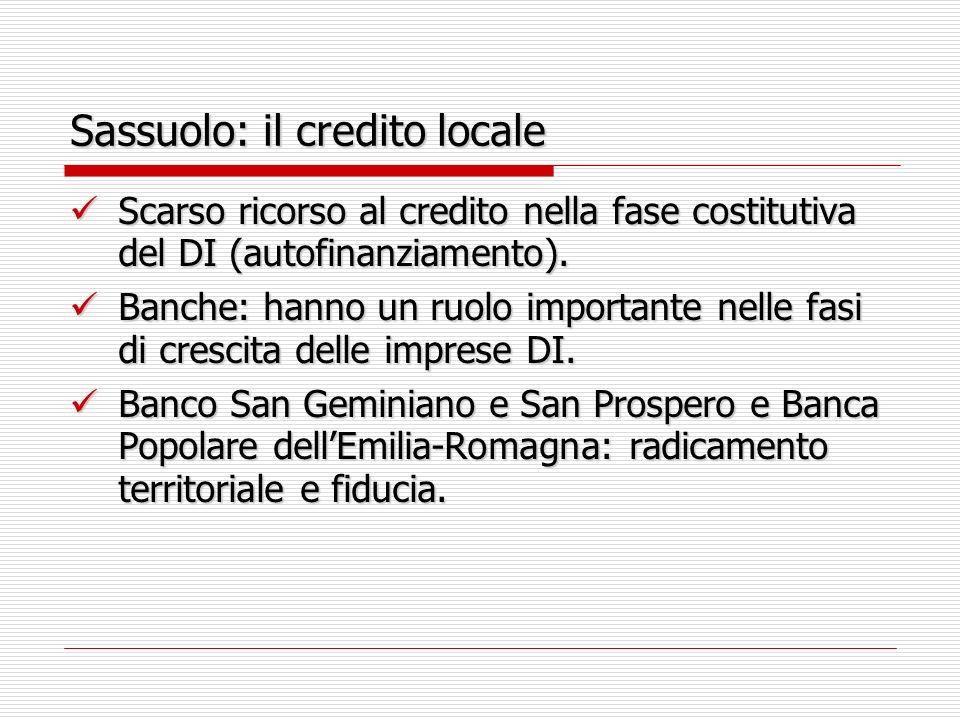 Sassuolo: il credito locale