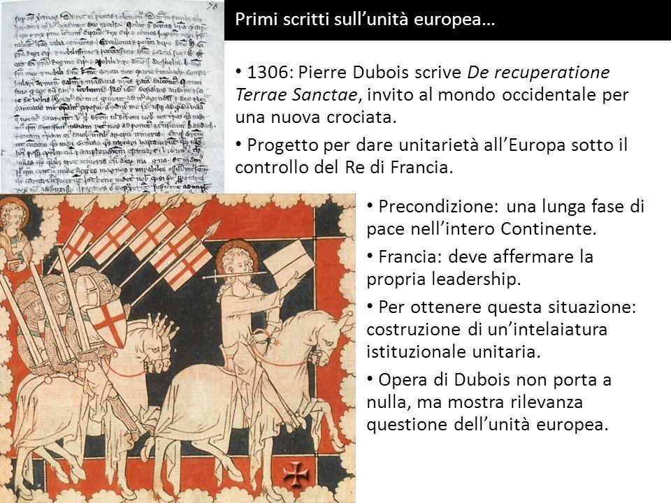 Primi scritti sull'unità europea…