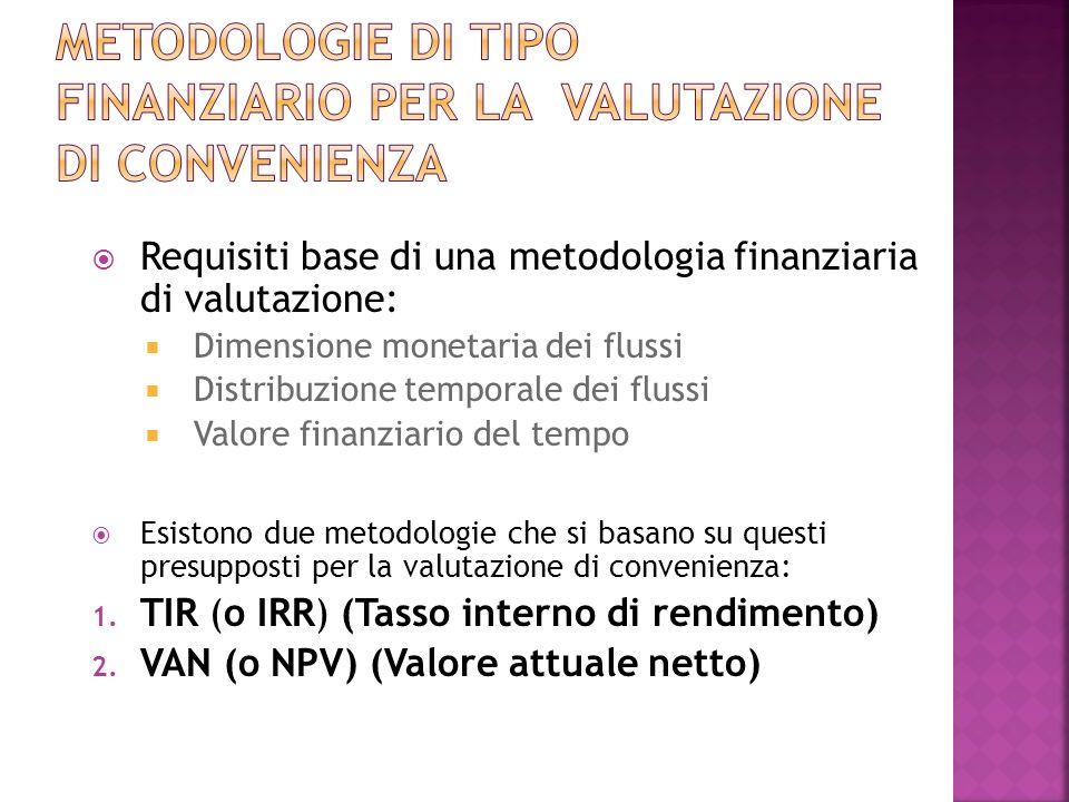 Metodologie di tipo finanziario per la valutazione di convenienza
