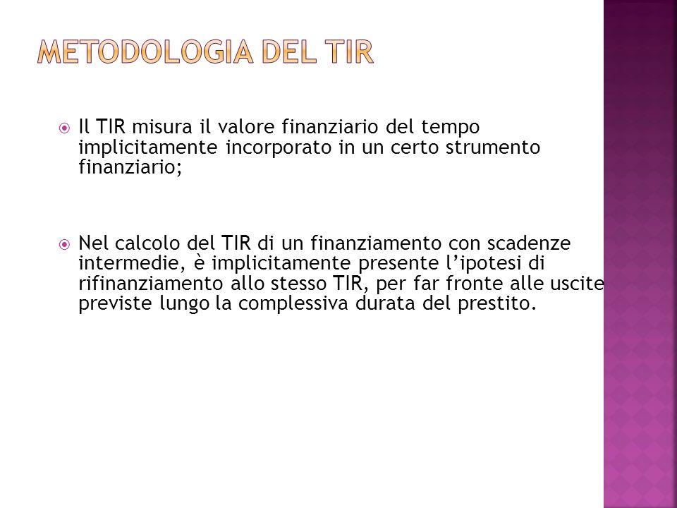 Metodologia del TIR Il TIR misura il valore finanziario del tempo implicitamente incorporato in un certo strumento finanziario;