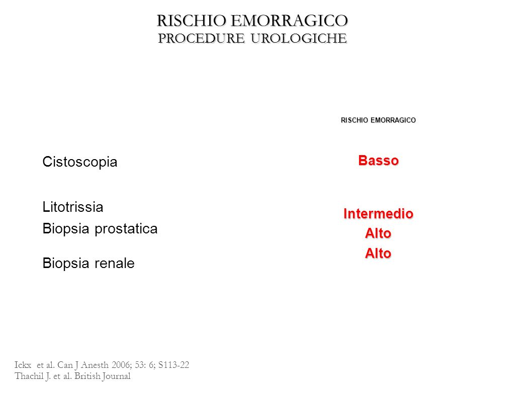 RISCHIO EMORRAGICO PROCEDURE UROLOGICHE Cistoscopia Litotrissia