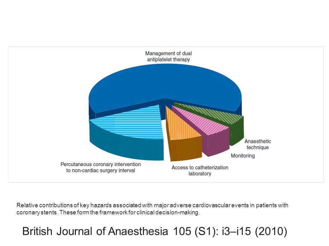British Journal of Anaesthesia 105 (S1): i3–i15 (2010)