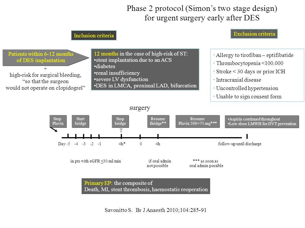 Phase 2 protocol (Simon's two stage design)