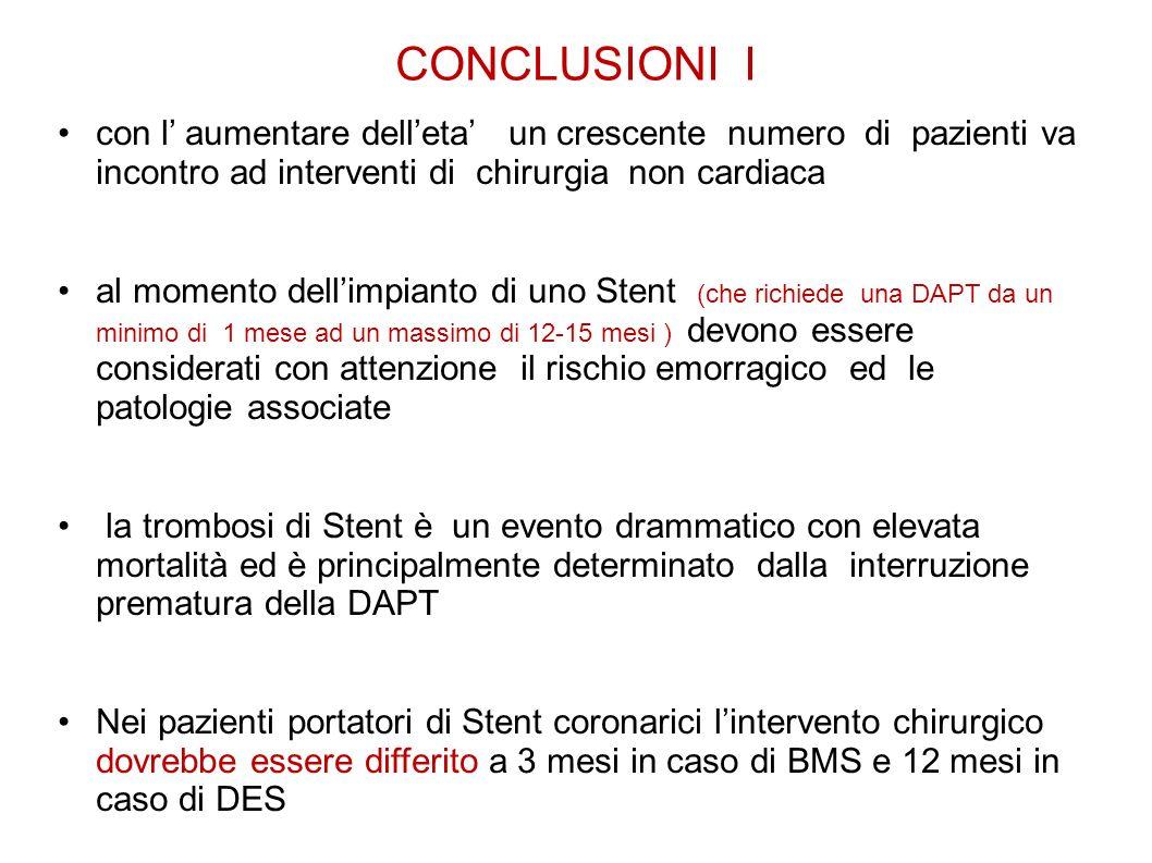 CONCLUSIONI Icon l' aumentare dell'eta' un crescente numero di pazienti va incontro ad interventi di chirurgia non cardiaca.