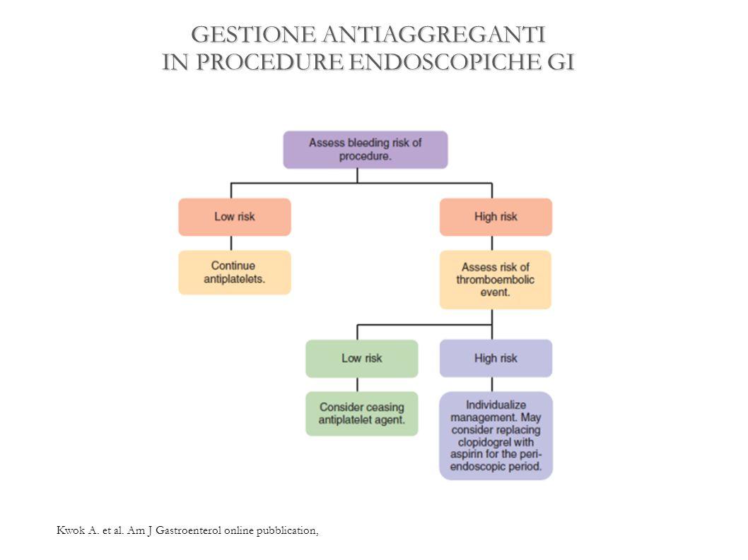 GESTIONE ANTIAGGREGANTI IN PROCEDURE ENDOSCOPICHE GI