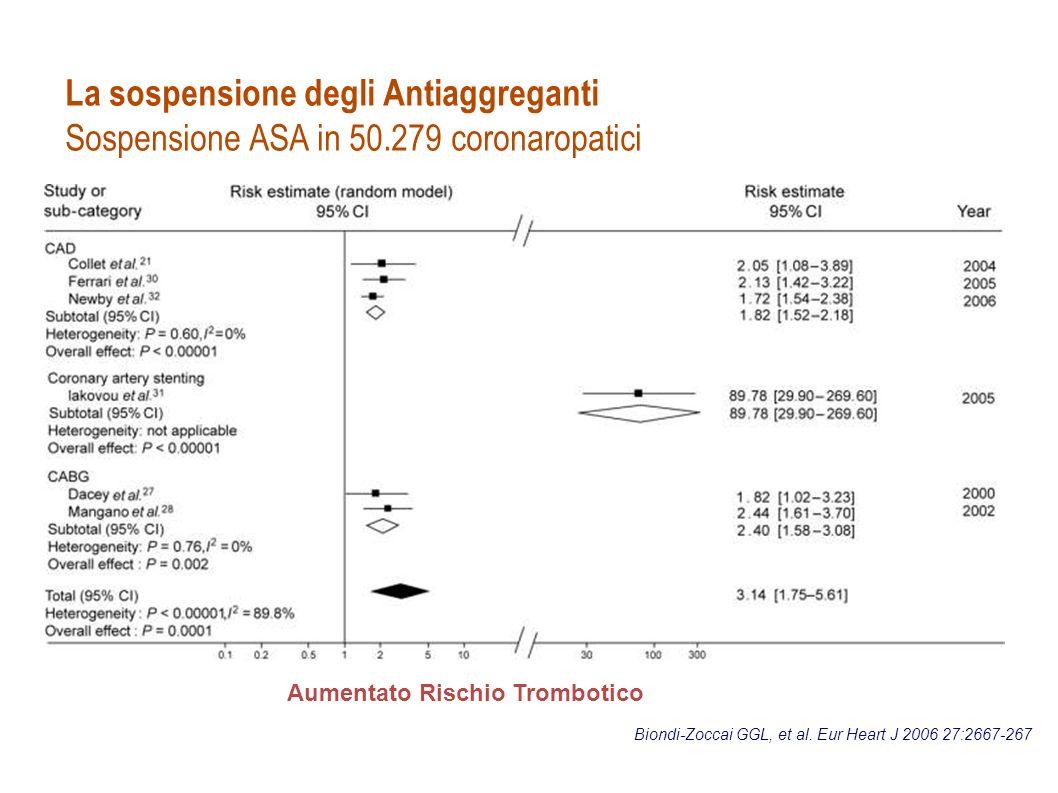 La sospensione degli Antiaggreganti Sospensione ASA in 50