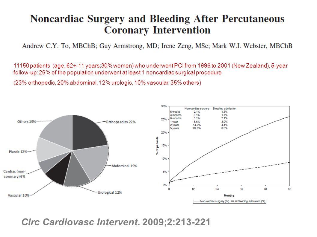 Circ Cardiovasc Intervent. 2009;2:213-221.