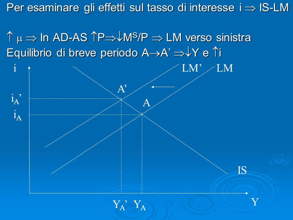 Per esaminare gli effetti sul tasso di interesse i  IS-LM