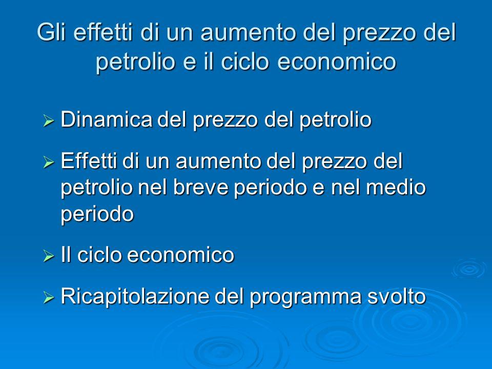Gli effetti di un aumento del prezzo del petrolio e il ciclo economico