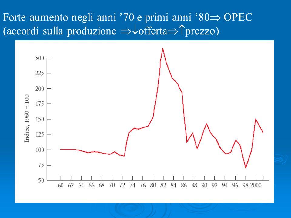 Forte aumento negli anni '70 e primi anni '80 OPEC (accordi sulla produzione offertaprezzo)