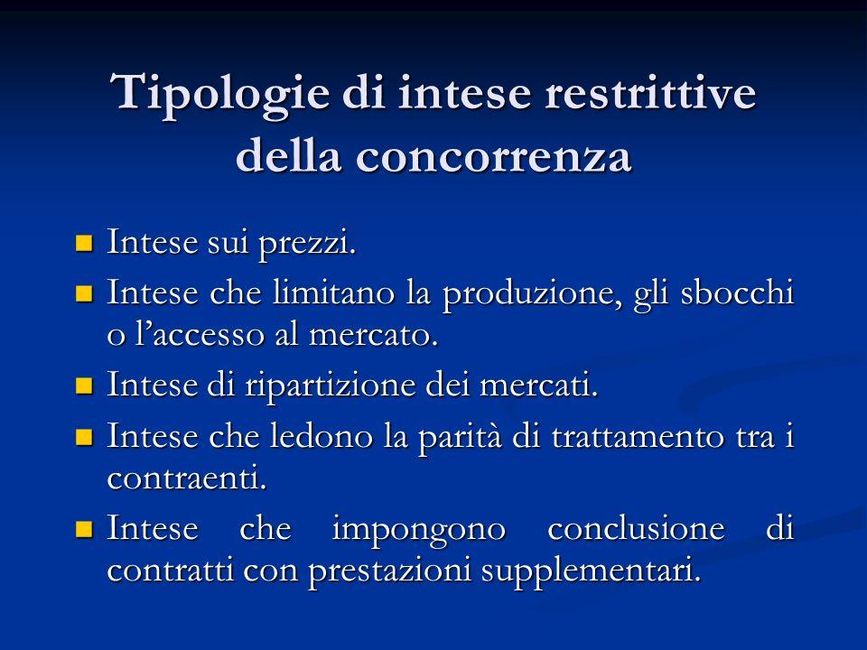 Tipologie di intese restrittive della concorrenza