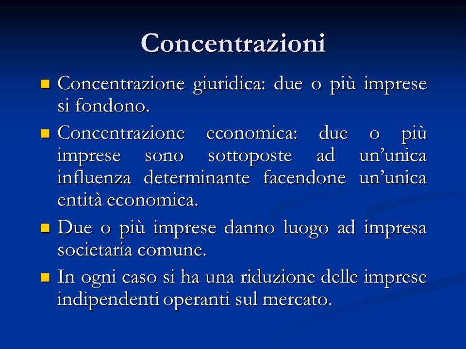 Concentrazioni Concentrazione giuridica: due o più imprese si fondono.