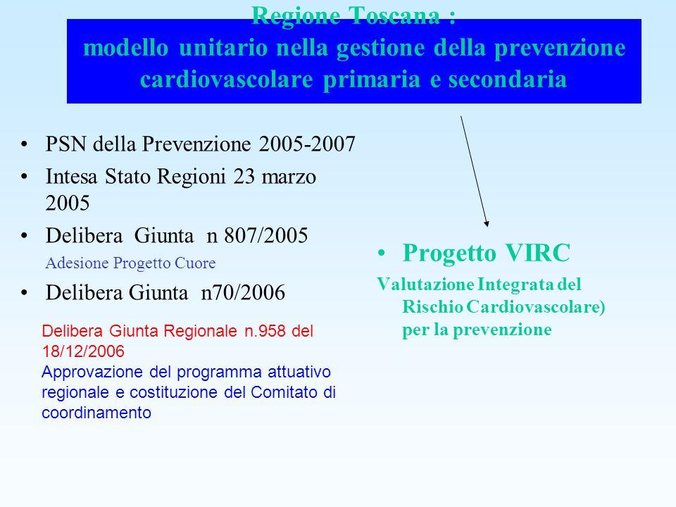 Regione Toscana : modello unitario nella gestione della prevenzione cardiovascolare primaria e secondaria