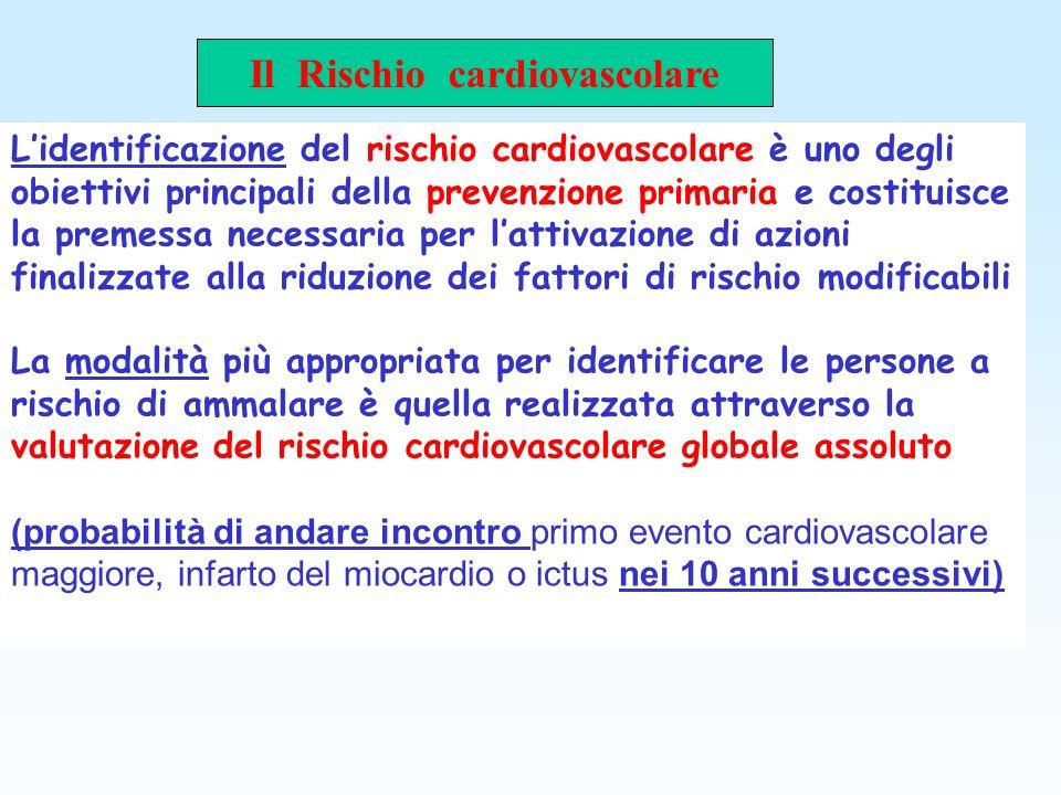 Il Rischio cardiovascolare
