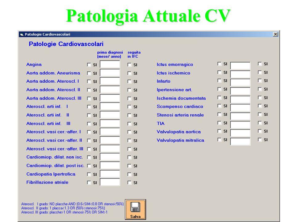 Patologia Attuale CV